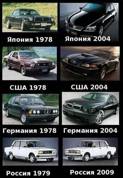 Развитие российского автопрома