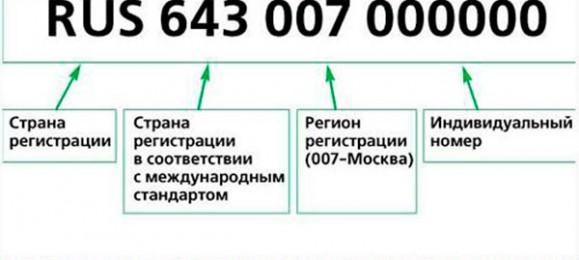 Регистрационные знаки с электронными чипами