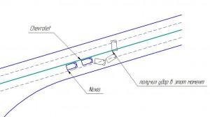 Схема происшествия ДТП