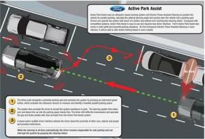 Автоматическая системы парковки Форд