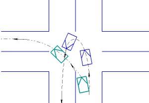 Что может произойти при развороте на перекрестке