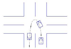 Как должен выполняться разворот на перекрестке в теории